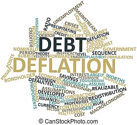 Abstract word cloud for Debt deflation with related tags and terms