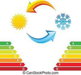 Air conditioning symbols and energy class chart isolated on a white background