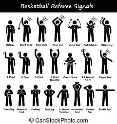 Basketball Referees Hand Signals