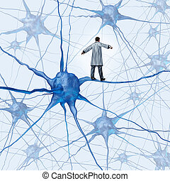 Brain Research Challenges