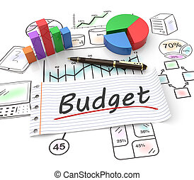Pie chart on a stock chart with a budget