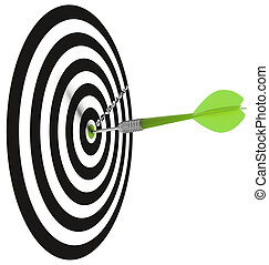 business goal or objective