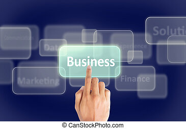 Business hand press touch screen