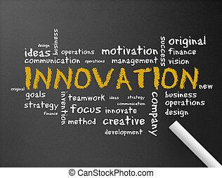 Dark chalkboard with the word Innovation illustration.