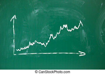 Closeup of line graph drawn on blackboard representing business ups and downs