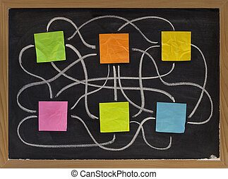 concept of complex or chaotic network interactions - colorful sticky notes and white chalk drawing on blackboard