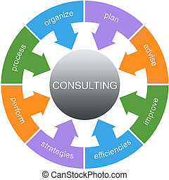 Consulting Word Circle Concept with great terms such as plan, advise, improve and more.