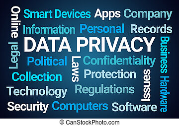 Data Privacy Word Cloud