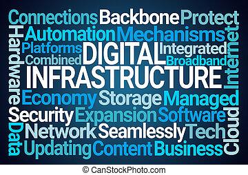 Digital Infrastructure Word Cloud