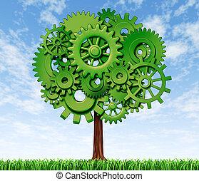 Economy Tree