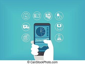Electronic healthcare (e-health)