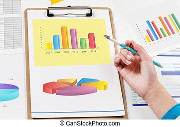 Financial data analysis