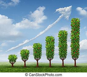 Growing Business Success