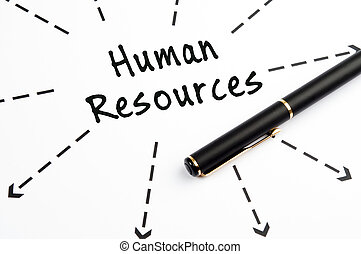 Human resources word wih arrows and pen