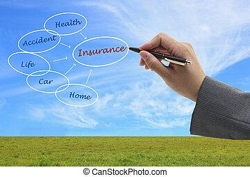 asian businessman write Insurance on virtual interface
