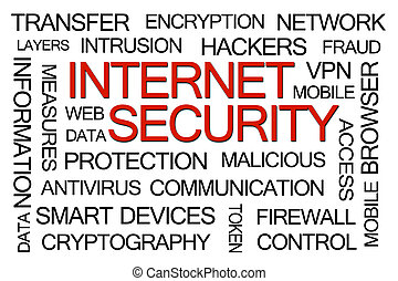 Internet Security Word Cloud