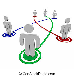 Three sets of two people connected in a network
