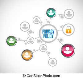 privacy policy people network