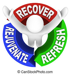 The words Recover Rejuvenate and Refresh in a diagram representing the positive effects of physical therapy or a visit to a spa