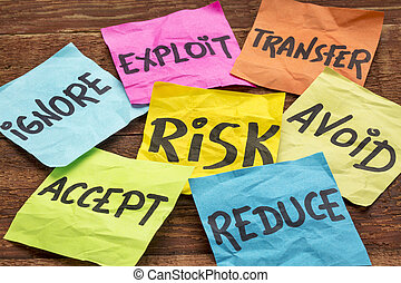 risk management strategies - ignore, accept, avoid, reduce, transfer and exploit on colorful sticky notes