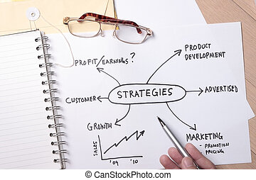 Strategies for management workshop seminars and training.