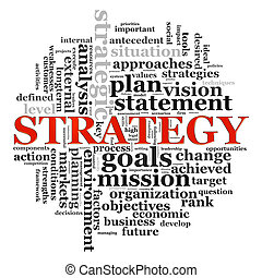 Illustration of wordcloud related to word strategy.
