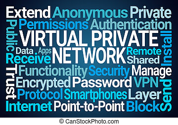 Virtual Private Network Word Cloud
