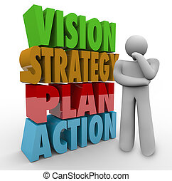 Vision, Strategy, Plan and Action words in 3d letters beside a person thinking about what to do in business, career or life to achieve success
