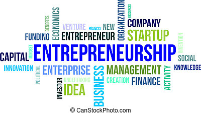 A word cloud of entrepreneurship related items
