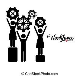 Workforce design